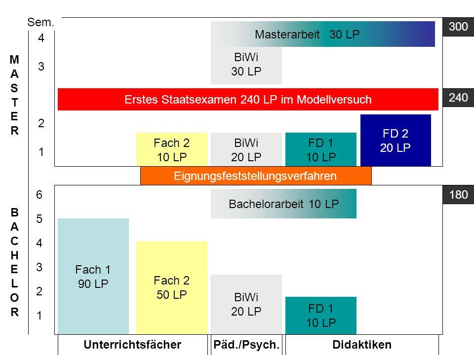 Studienbeginn im SoSe: Referendariat n.d.9. Semester Studienbeginn im WiSe: Referendariat n.