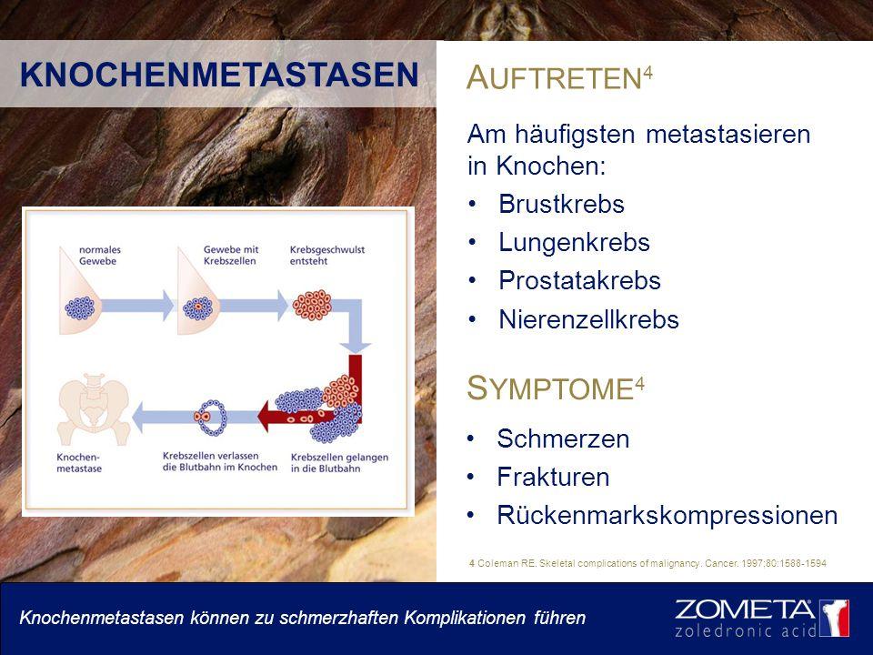 Am häufigsten metastasieren in Knochen: Brustkrebs Lungenkrebs Prostatakrebs Nierenzellkrebs KNOCHENMETASTASEN A UFTRETEN 4 Schmerzen Frakturen Rückenmarkskompressionen S YMPTOME 4 4 Coleman RE.