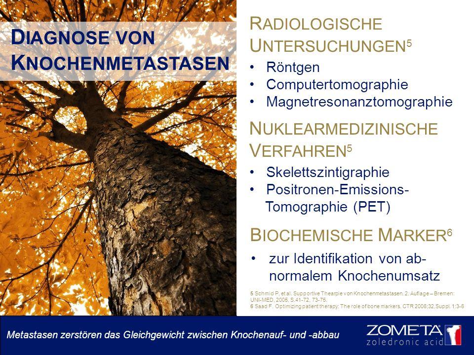 Metastasen zerstören das Gleichgewicht zwischen Knochenauf- und -abbau D IAGNOSE VON K NOCHENMETASTASEN R ADIOLOGISCHE U NTERSUCHUNGEN 5 Röntgen Computertomographie Magnetresonanztomographie B IOCHEMISCHE M ARKER 6 zur Identifikation von ab- normalem Knochenumsatz N UKLEARMEDIZINISCHE V ERFAHREN 5 Skelettszintigraphie Positronen-Emissions- Tomographie (PET) 5 Schmid P, et al.