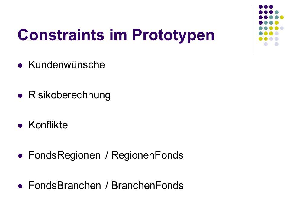 Constraints im Prototypen Kundenwünsche Risikoberechnung Konflikte FondsRegionen / RegionenFonds FondsBranchen / BranchenFonds