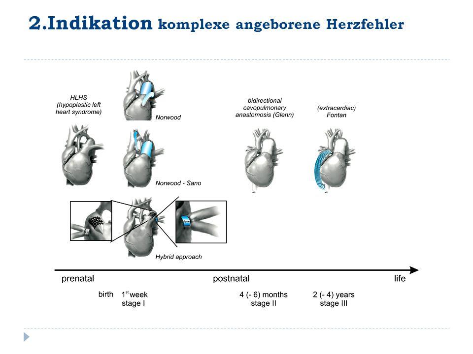 2.Indikation komplexer Herzfehler Failed Fontan Komplexe Rekonstruktionen Frühmortalität Nierenfunktion- Prädiktor Sensibilisierung Davies R, 2009