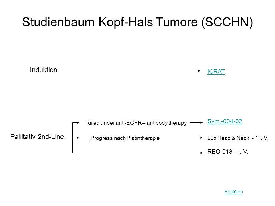 Studienbaum Kopf-Hals Tumore (SCCHN) Entitäten Induktion ICRAT Sym.-004-02 Pallitativ 2nd-Line REO-018 - i. V. Lux Head & Neck - 1 i. V. failed under