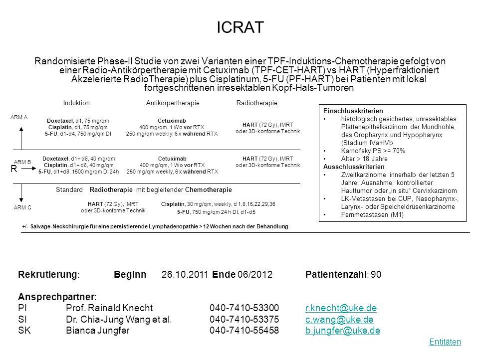 ICRAT Randomisierte Phase-II Studie von zwei Varianten einer TPF-Induktions-Chemotherapie gefolgt von einer Radio-Antikörpertherapie mit Cetuximab (TP