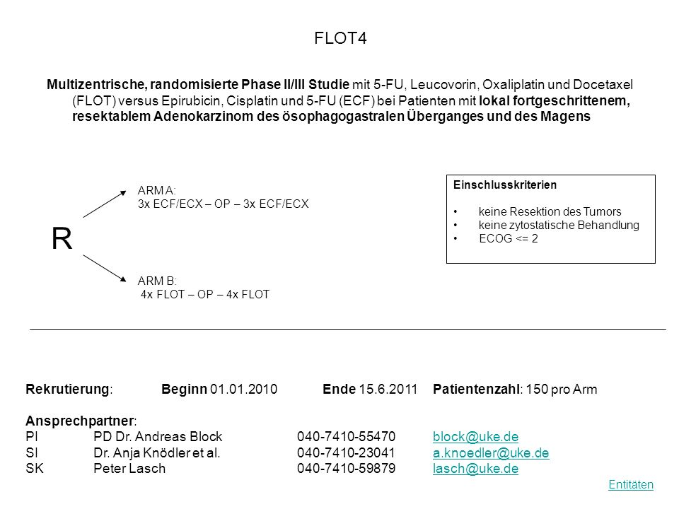 LEOPARD II Definitive radiochemotherapy with 5-FU / cisplatin plus/minus cetuximab in unresectable locally advanced esophageal cancer: a phase II study R ARM B: 5-FU, Cisplatin, Radiotherapy ARM A: Cetuximab, 5-FU,Cisplatin, Radiotherapy Einschlusskriterien Alter 18 - 75 Karnofky >=70 Histologisch nachgewiesenes Plattenepithel- oder Adeno-carcinom des Ösophagus keine Vorbehandlung Ausschlusskriterien Allergien gegen chimäre Antikörper Andere Krebserkrankungen (ausser kurativ behandelte Basalzellen-Ca oder Cervix-Ca Aktive Hauterkrankung > Grade 1 FEV1 < 1,1 Metastasen Rekrutierung: Beginn 15.09.2011 Ende 02/2014 Patientenzahl: 67 pro Arm Ansprechpartner: PIProf Cordula Petersen040-7410-57351c.petersen@uke.dec.petersen@uke.de SIPD Dr.
