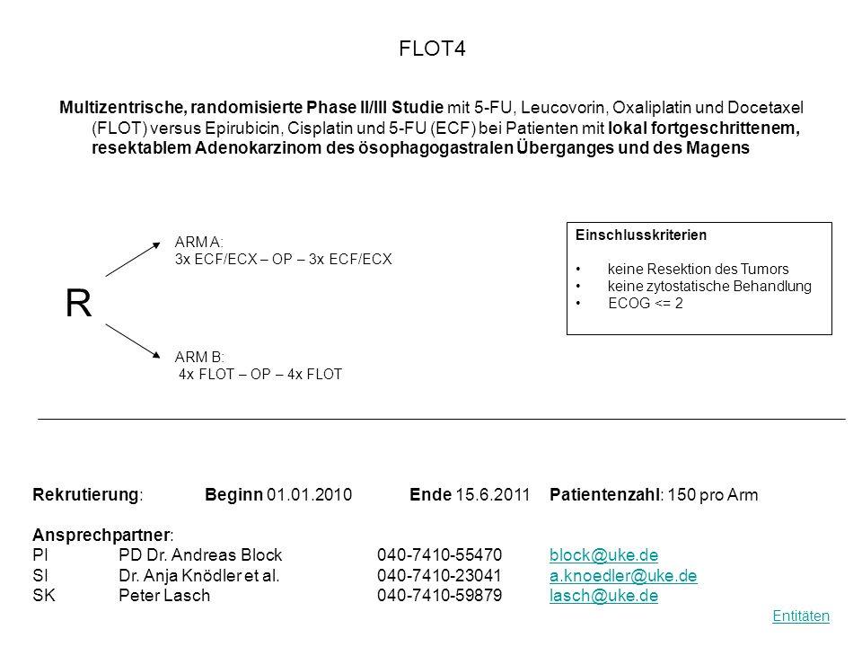 EWING 2008 RandomisationRandomisation Rekrutierung: Beginn06/2008Ende 12/2014Patientenzahl: 1383 Ansprechpartner: PIProf.