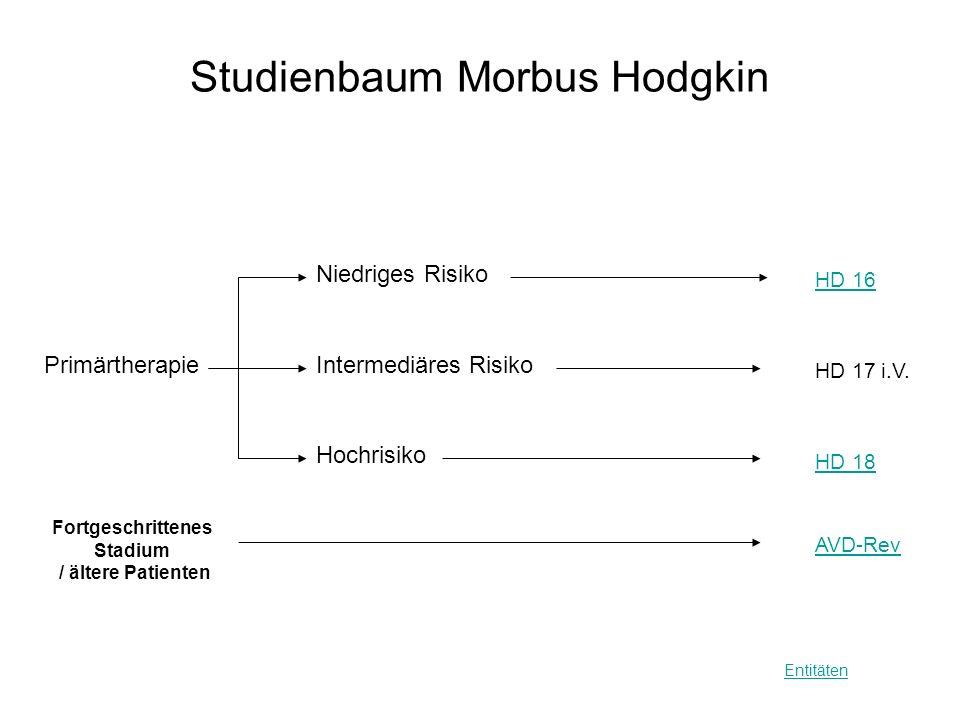 Studienbaum Morbus Hodgkin Entitäten HD 16 Niedriges Risiko HD 17 i.V. Intermediäres Risiko HD 18 Hochrisiko Primärtherapie Fortgeschrittenes Stadium