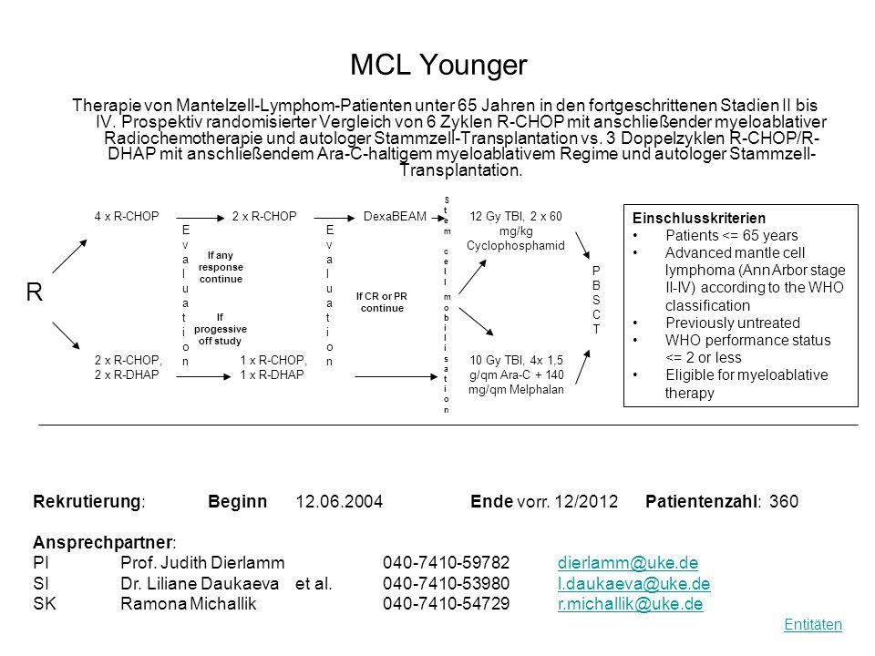 MCL Younger Therapie von Mantelzell-Lymphom-Patienten unter 65 Jahren in den fortgeschrittenen Stadien II bis IV. Prospektiv randomisierter Vergleich