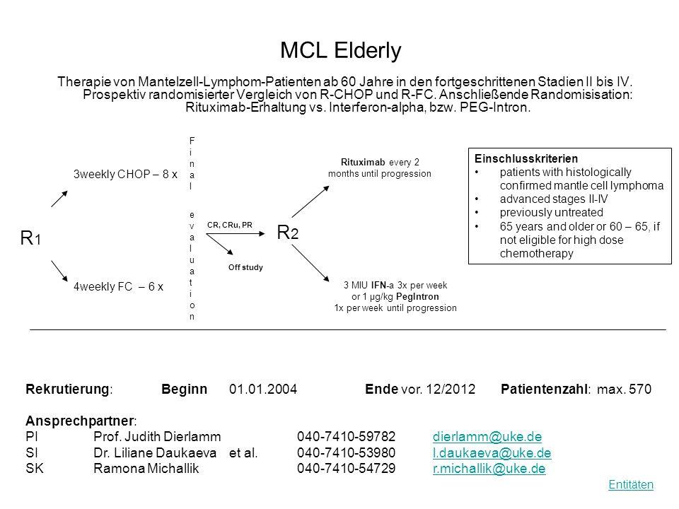 MCL Elderly Therapie von Mantelzell-Lymphom-Patienten ab 60 Jahre in den fortgeschrittenen Stadien II bis IV. Prospektiv randomisierter Vergleich von