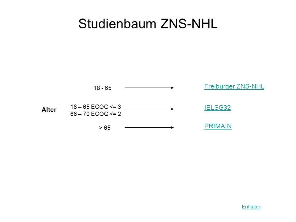 Studienbaum ZNS-NHL Entitäten Freiburger ZNS-NHL 18 - 65 IELSG32 18 – 65 ECOG <= 3 66 – 70 ECOG <= 2 PRIMAIN > 65 Alter