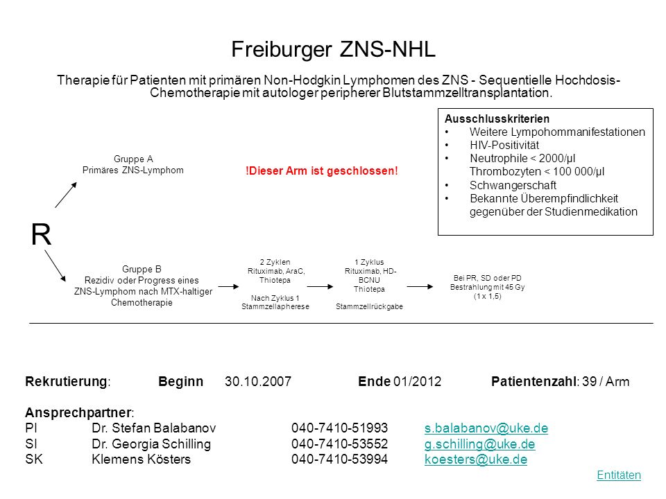 Freiburger ZNS-NHL Therapie für Patienten mit primären Non-Hodgkin Lymphomen des ZNS - Sequentielle Hochdosis- Chemotherapie mit autologer peripherer