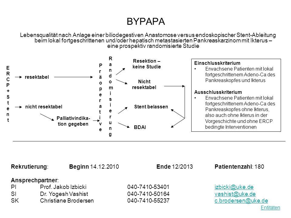 BYPAPA Lebensqualität nach Anlage einer biliodegestiven Anastomose versus endoskopischer Stent-Ableitung beim lokal fortgeschrittenen und/oder hepatis