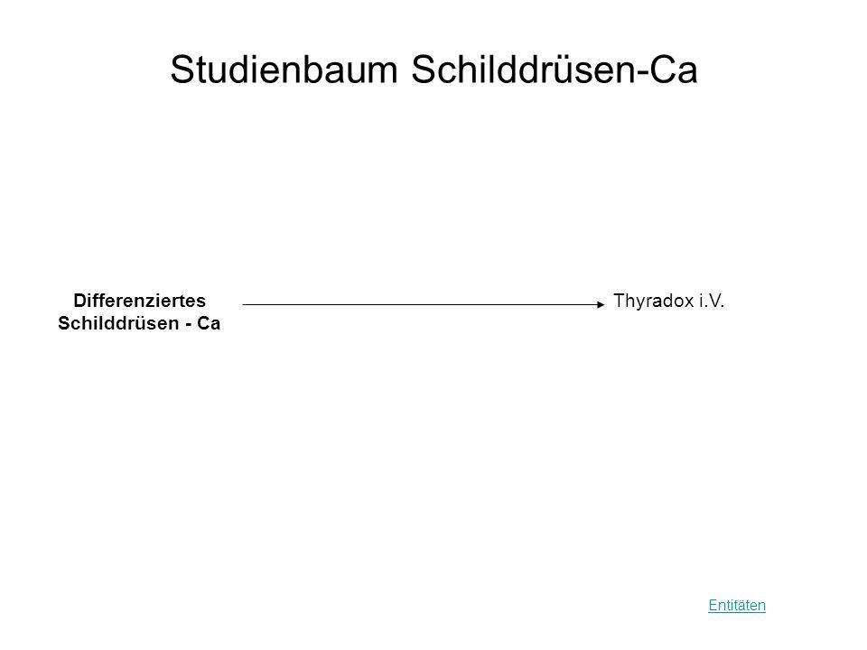 Studienbaum Schilddrüsen-Ca Entitäten Differenziertes Schilddrüsen - Ca Thyradox i.V.