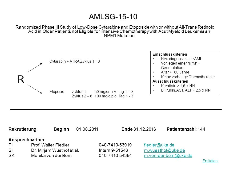 AMLSG-15-10 Randomized Phase III Study of Low-Dose Cytarabine and Etoposide with or without All-Trans Retinoic Acid in Older Patients not Eligible for