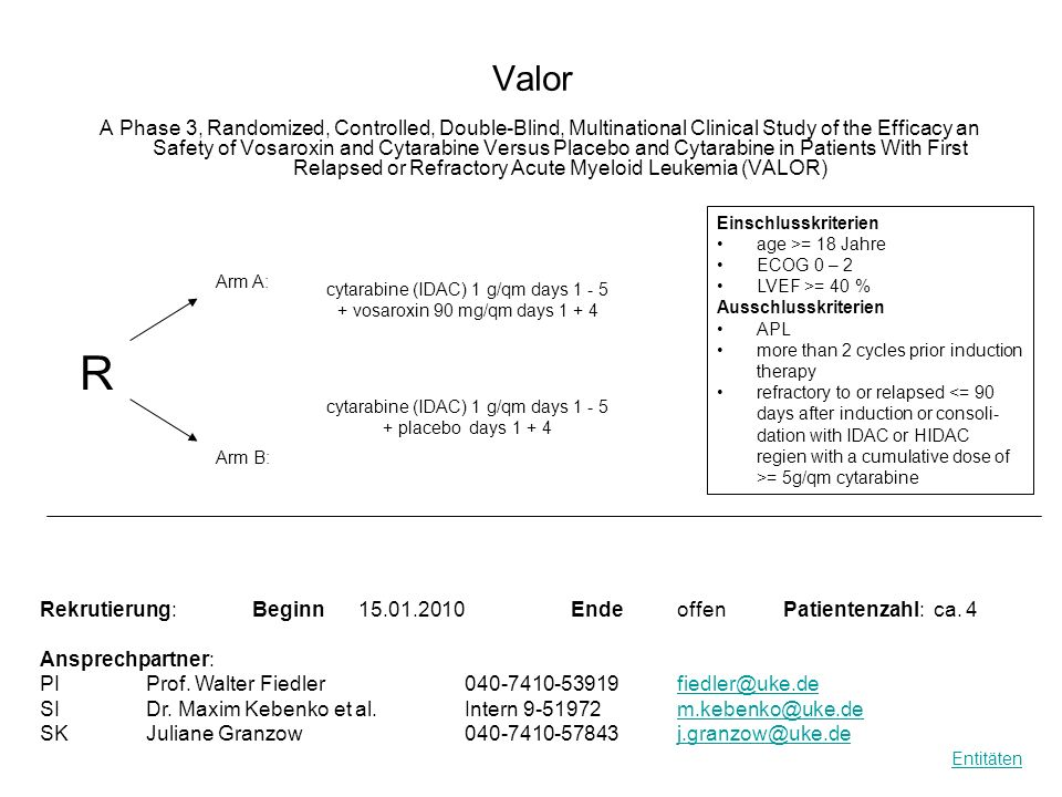 Valor A Phase 3, Randomized, Controlled, Double-Blind, Multinational Clinical Study of the Efficacy an Safety of Vosaroxin and Cytarabine Versus Place