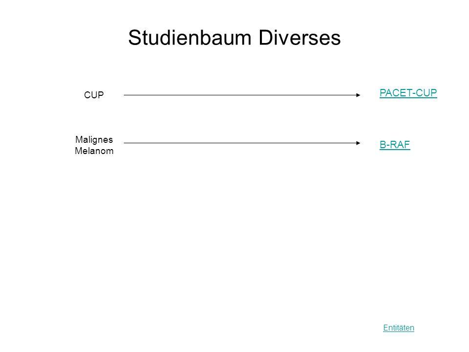 Studienbaum Diverses Entitäten CUP PACET-CUP Malignes Melanom B-RAF