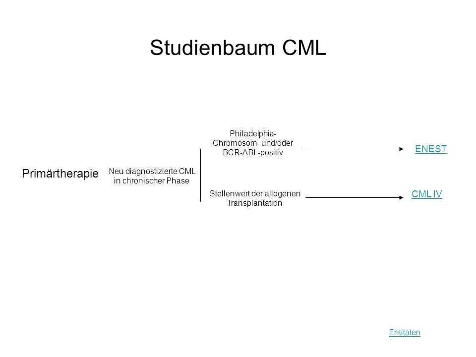 Studienbaum CML ENEST Entitäten Primärtherapie CML IV Stellenwert der allogenen Transplantation Neu diagnostizierte CML in chronischer Phase Philadelp