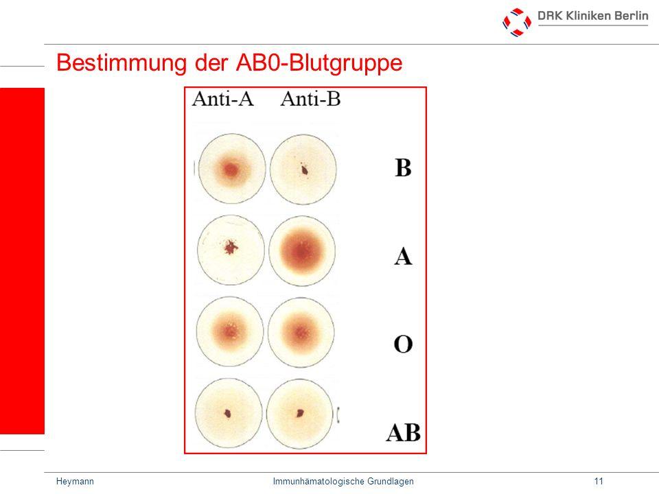 HeymannImmunhämatologische Grundlagen11 Bestimmung der AB0-Blutgruppe