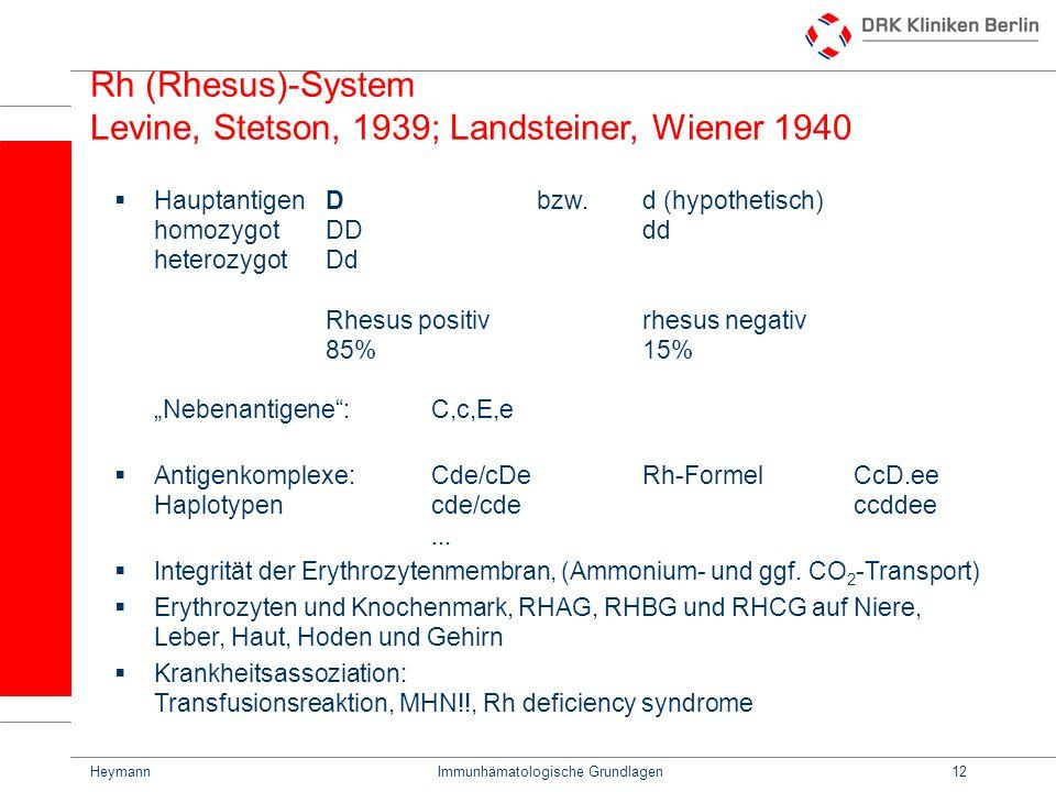 HeymannImmunhämatologische Grundlagen12 Rh (Rhesus)-System Levine, Stetson, 1939; Landsteiner, Wiener 1940 Hauptantigen Dbzw.d (hypothetisch) homozygo