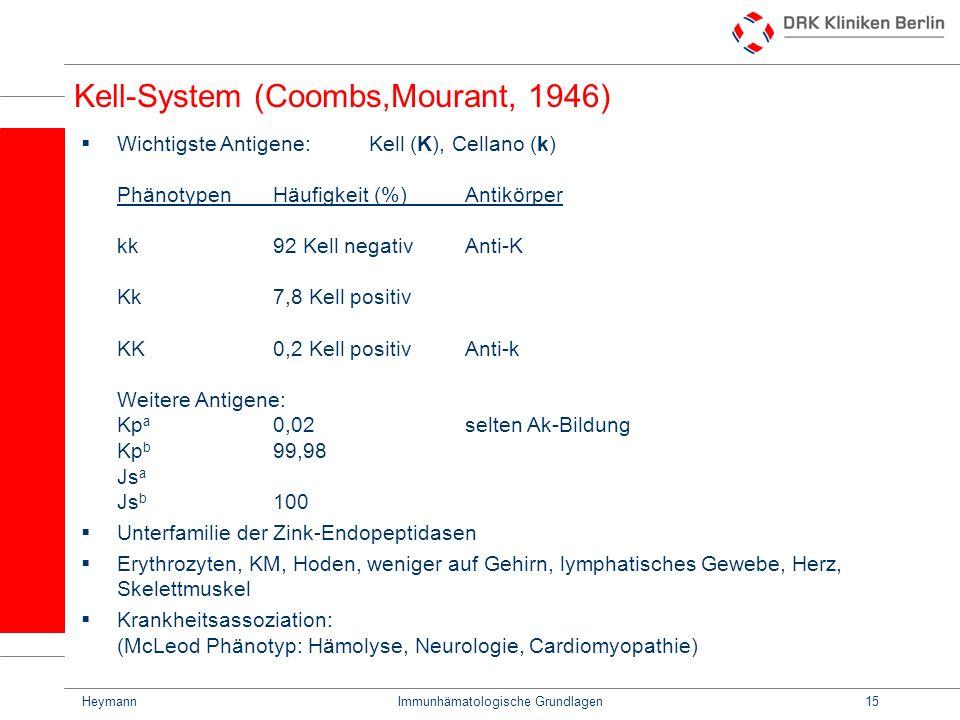 HeymannImmunhämatologische Grundlagen15 Kell-System (Coombs,Mourant, 1946) Wichtigste Antigene:Kell (K), Cellano (k) PhänotypenHäufigkeit (%)Antikörpe