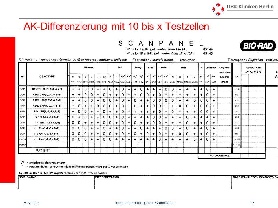 HeymannImmunhämatologische Grundlagen23 AK-Differenzierung mit 10 bis x Testzellen