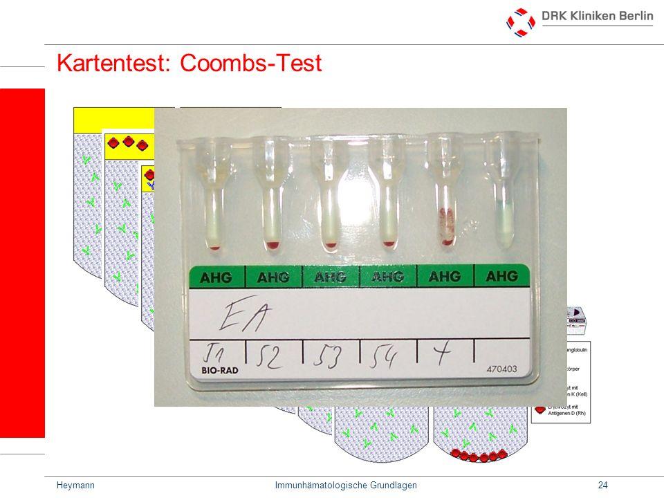 HeymannImmunhämatologische Grundlagen24 Kartentest: Coombs-Test