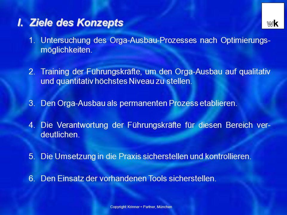 Copyright: Krinner + Partner, München I.