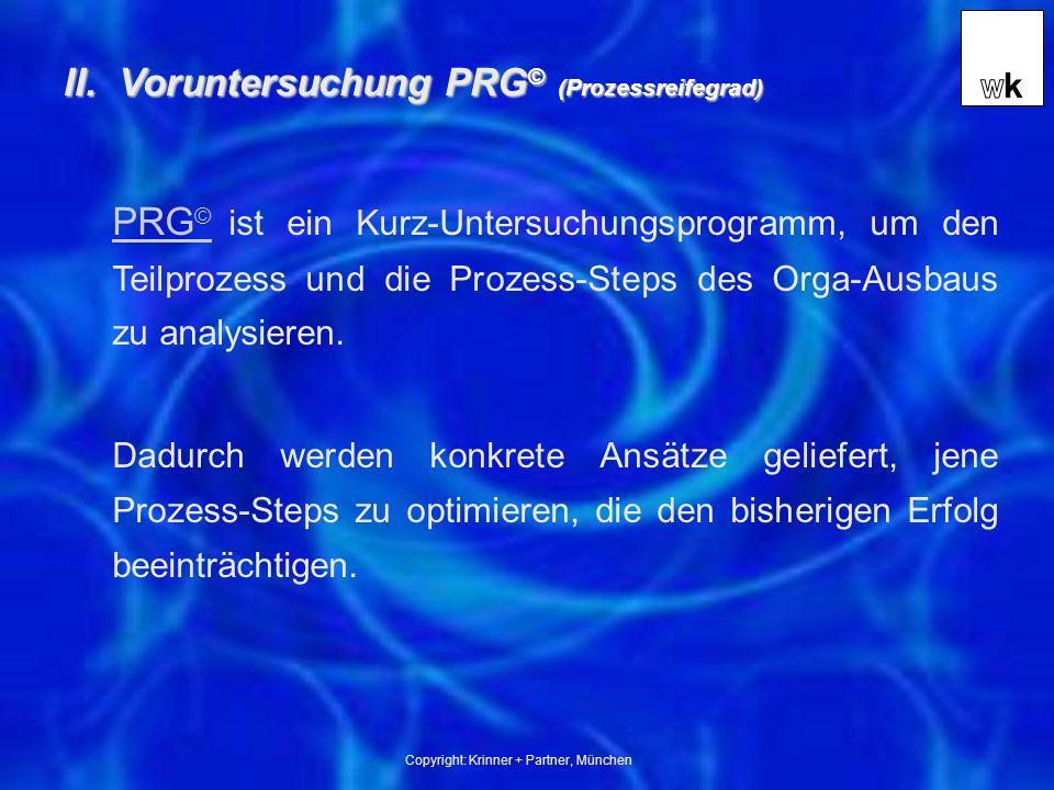 Copyright: Krinner + Partner, München II.