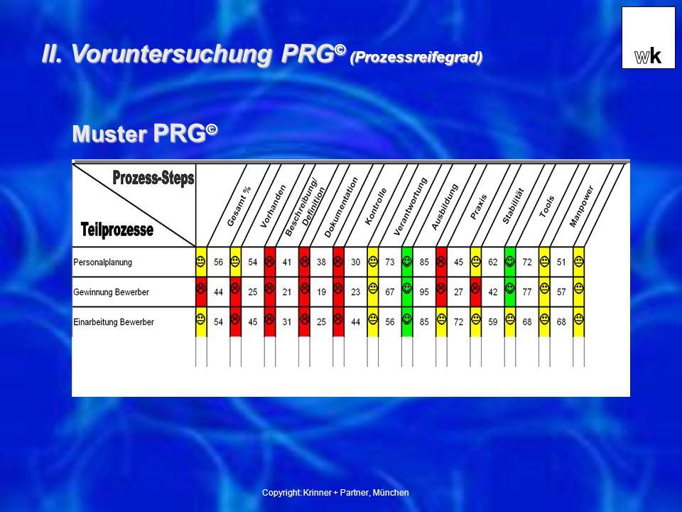 Copyright: Krinner + Partner, München II. Voruntersuchung PRG © (Prozessreifegrad) Muster PRG ©