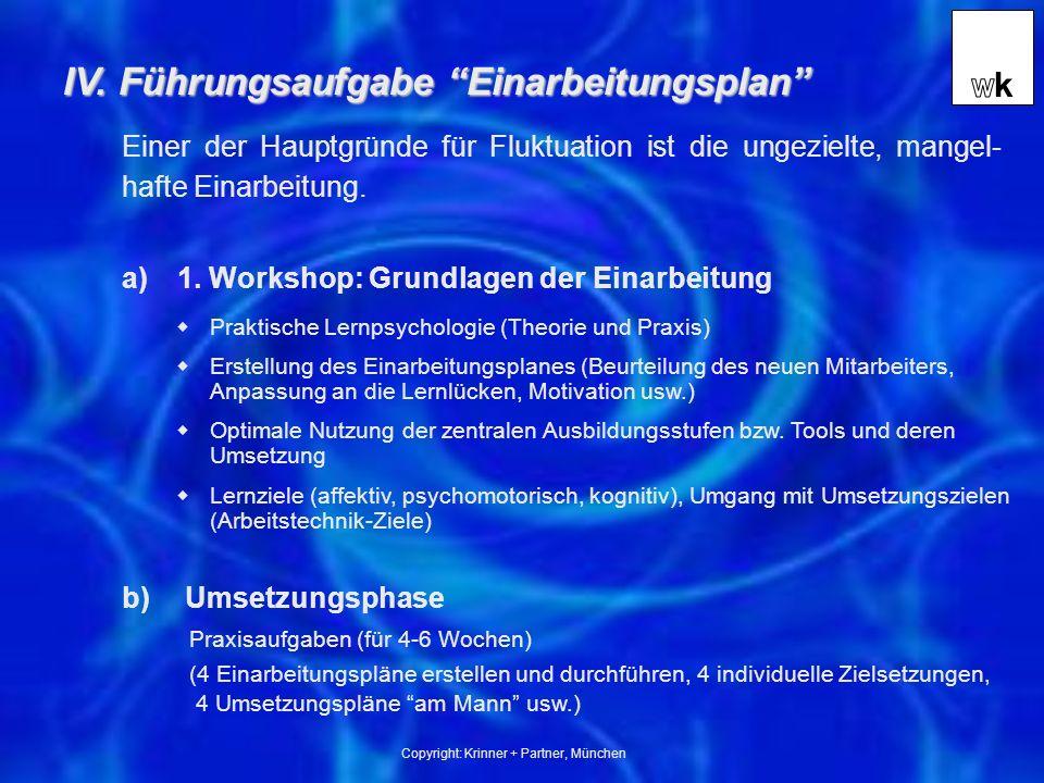 Copyright: Krinner + Partner, München IV.Führungsaufgabe Einarbeitungsplan Einer der Hauptgründe für Fluktuation ist die ungezielte, mangel- hafte Einarbeitung.