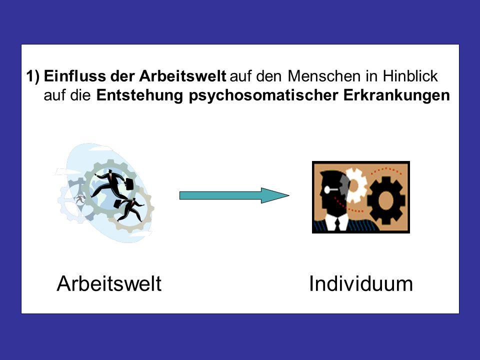 1)Einfluss der Arbeitswelt auf den Menschen in Hinblick auf die Entstehung psychosomatischer Erkrankungen Arbeitswelt Individuum