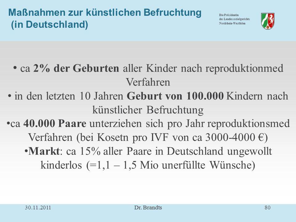 Die Präsidentin des Landessozialgerichts Nordrhein-Westfalen Maßnahmen zur künstlichen Befruchtung (in Deutschland) ca 2% der Geburten aller Kinder nach reproduktionmed Verfahren in den letzten 10 Jahren Geburt von 100.000 Kindern nach künstlicher Befruchtung ca 40.000 Paare unterziehen sich pro Jahr reproduktionsmed Verfahren (bei Kosetn pro IVF von ca 3000-4000 ) Markt: ca 15% aller Paare in Deutschland ungewollt kinderlos (=1,1 – 1,5 Mio unerfüllte Wünsche) 30.11.201180Dr.