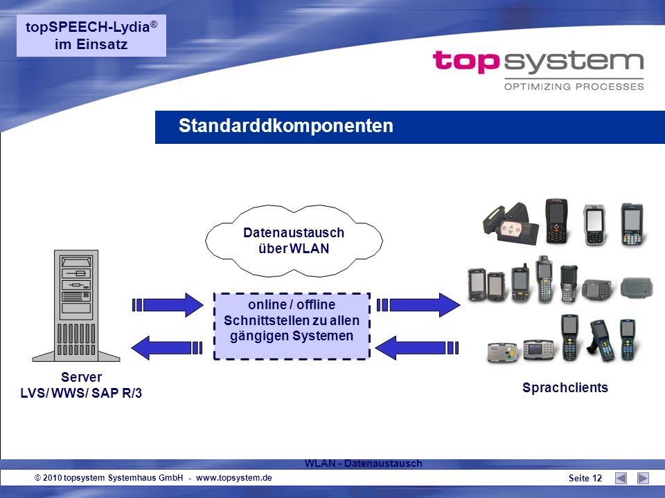 © 2010 topsystem Systemhaus GmbH - www.topsystem.de Seite 11 Einrichtung eines WLAN im Lagerbereich Elektronische Aufbereitung der Arbeitsdaten (WMS,