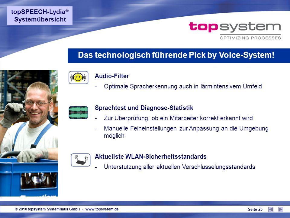 © 2010 topsystem Systemhaus GmbH - www.topsystem.de Seite 24 Flexible, modulare Schnittstellen -Unkomplizierte Anbindung an alle gängigen LVS und ERP-