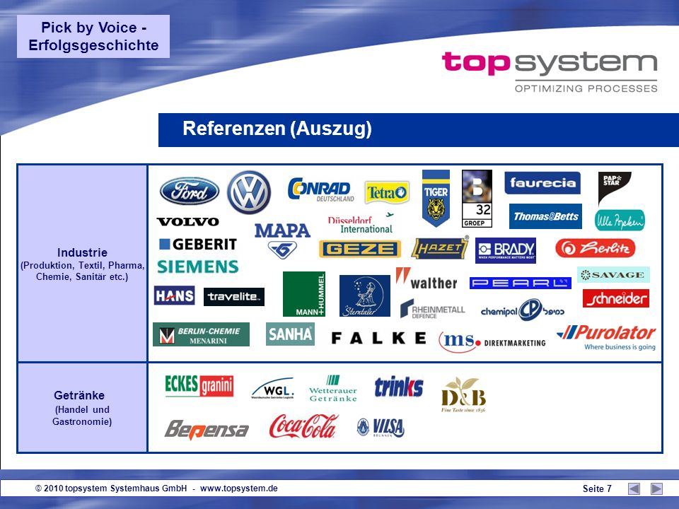 © 2010 topsystem Systemhaus GmbH - www.topsystem.de Seite 7 Referenzen (Auszug) Industrie (Produktion, Textil, Pharma, Chemie, Sanitär etc.) Getränke (Handel und Gastronomie) Pick by Voice - Erfolgsgeschichte
