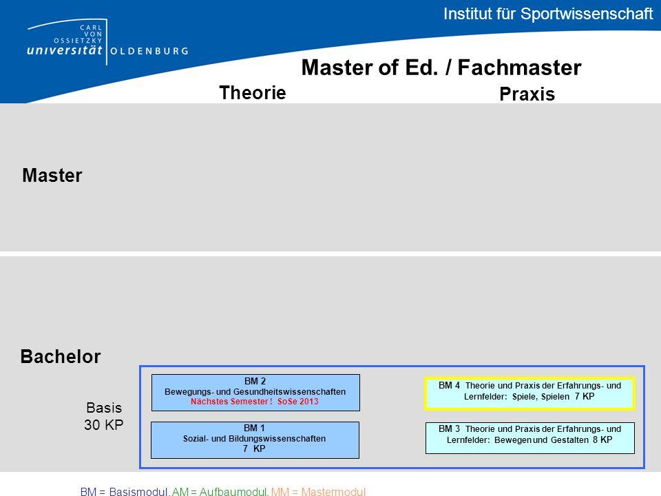 Bachelor Theorie Praxis Master Master of Ed. / Fachmaster Basis 30 KP BM 1 Sozial- und Bildungswissenschaften 7 KP BM 4 Theorie und Praxis der Erfahru