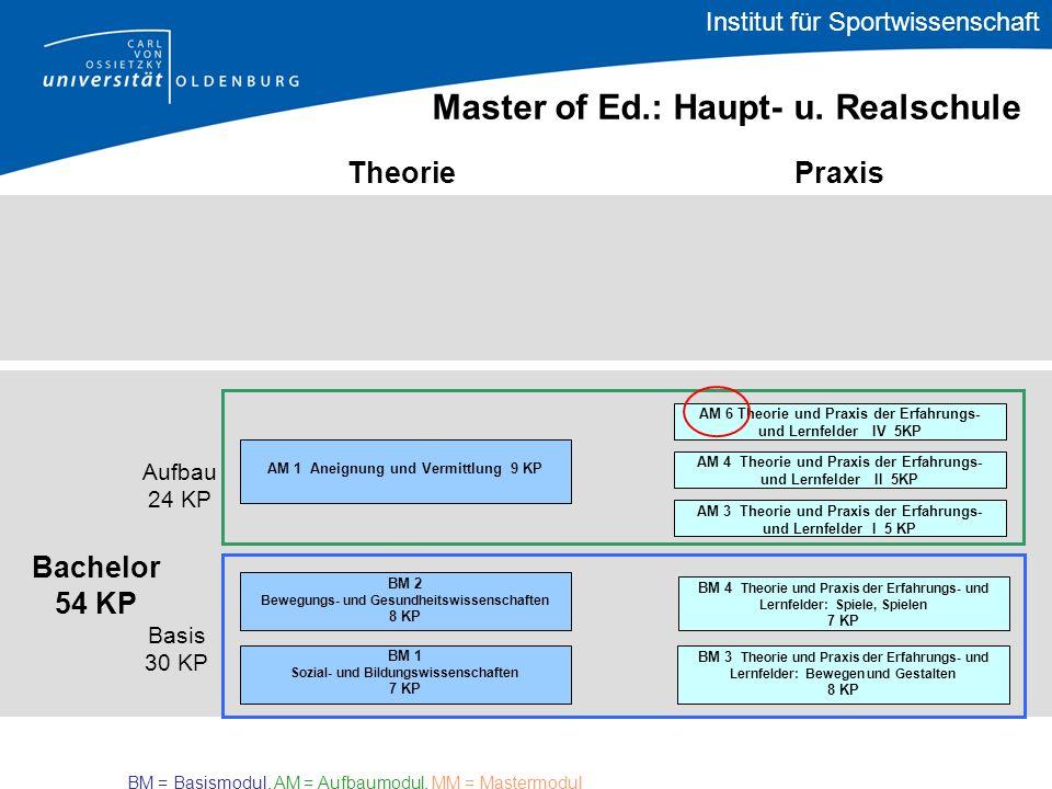 Bachelor 54 KP TheoriePraxis Master of Ed.: Haupt- u.