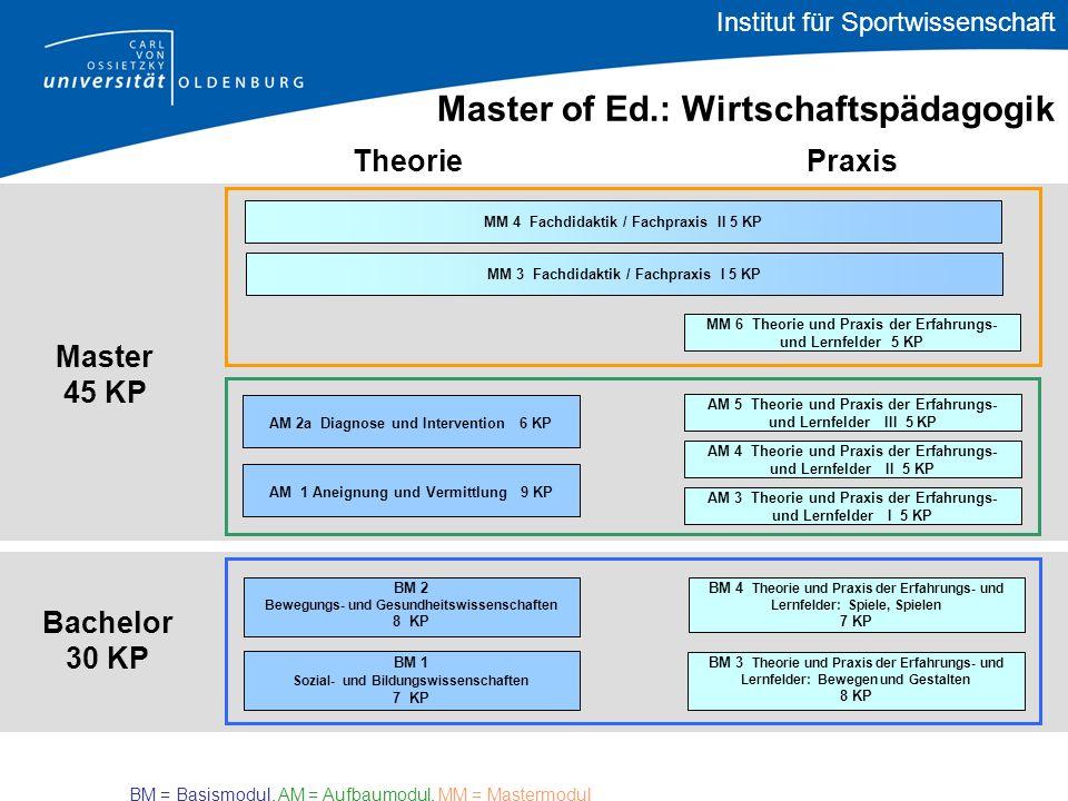 Informationen zur Belegung der Basismodule 3 und 4 WiSe 2012/13 Institut für Sportwissenschaft