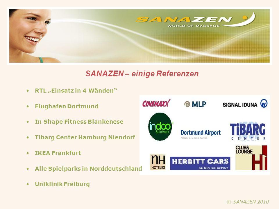 SANAZEN – Beispiele für den Platzbedarf .