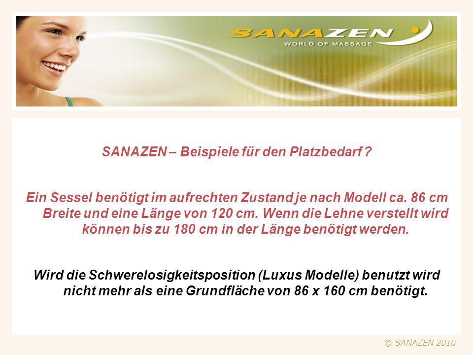 SANAZEN – Leasing – kein Thema Produkt KaufpreisLeasing* mit 25 % AnzahlungLeasing* ohne Anzahlung netto VKbrutto VK36 M.