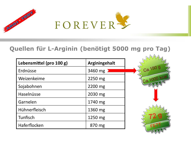 Quellen für L-Arginin (benötigt 5000 mg pro Tag) Ca.1000 kcal Ca.150 g 72 g FETT