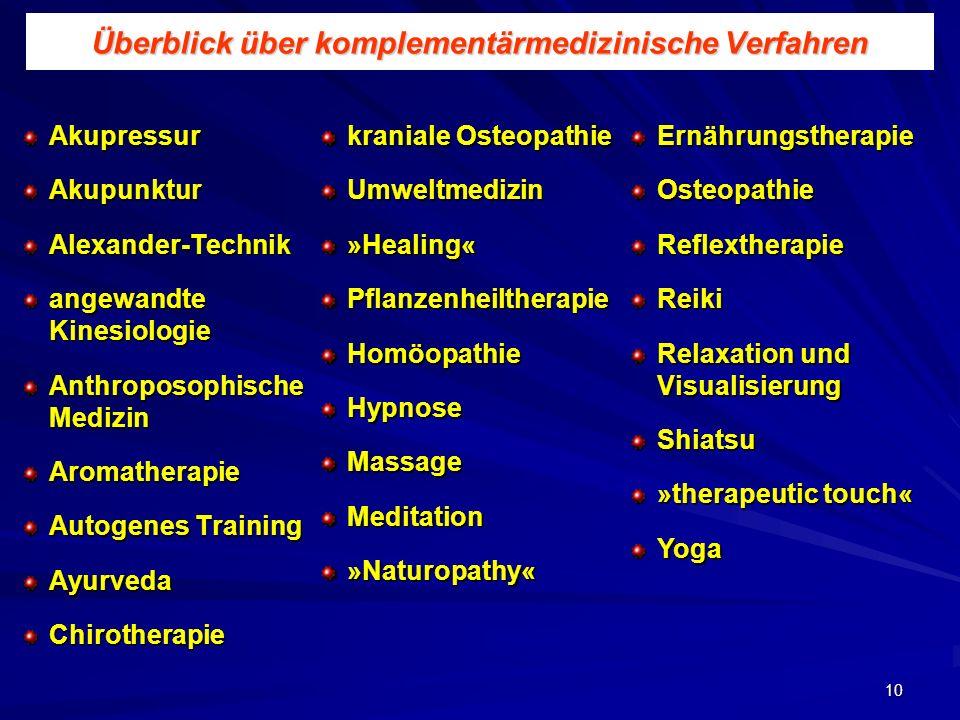 10 Überblick über komplementärmedizinische Verfahren AkupressurAkupunkturAlexander-Technik angewandte Kinesiologie Anthroposophische Medizin Aromather
