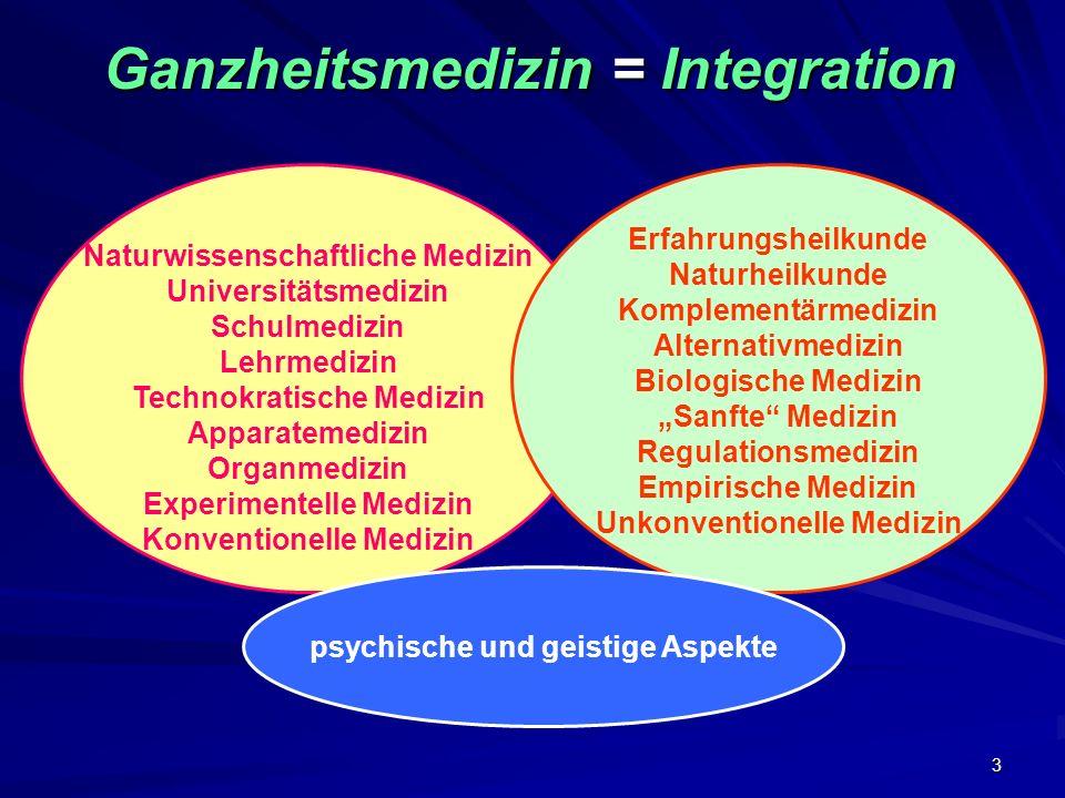 3 Ganzheitsmedizin = Integration Naturwissenschaftliche Medizin Universitätsmedizin Schulmedizin Lehrmedizin Technokratische Medizin Apparatemedizin O