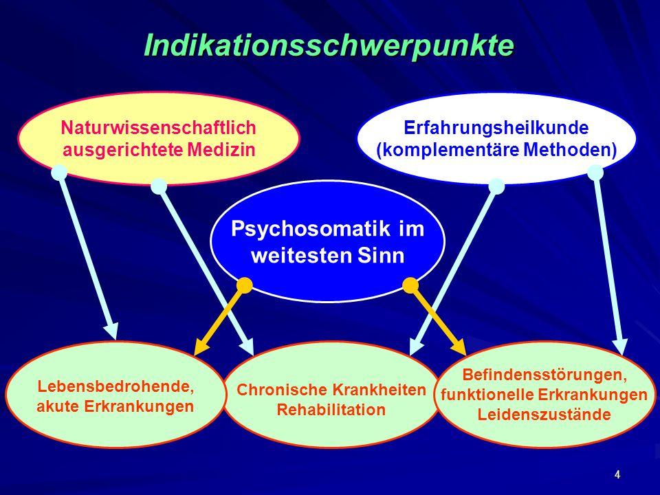 4 Chronische Krankheiten Rehabilitation Indikationsschwerpunkte Naturwissenschaftlich ausgerichtete Medizin Erfahrungsheilkunde (komplementäre Methode