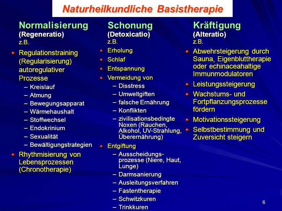 6 Naturheilkundliche Basistherapie Normalisierung (Regeneratio) z.B. Regulationstraining (Regularisierung) autoregulativer Prozesse –Kreislauf –Atmung