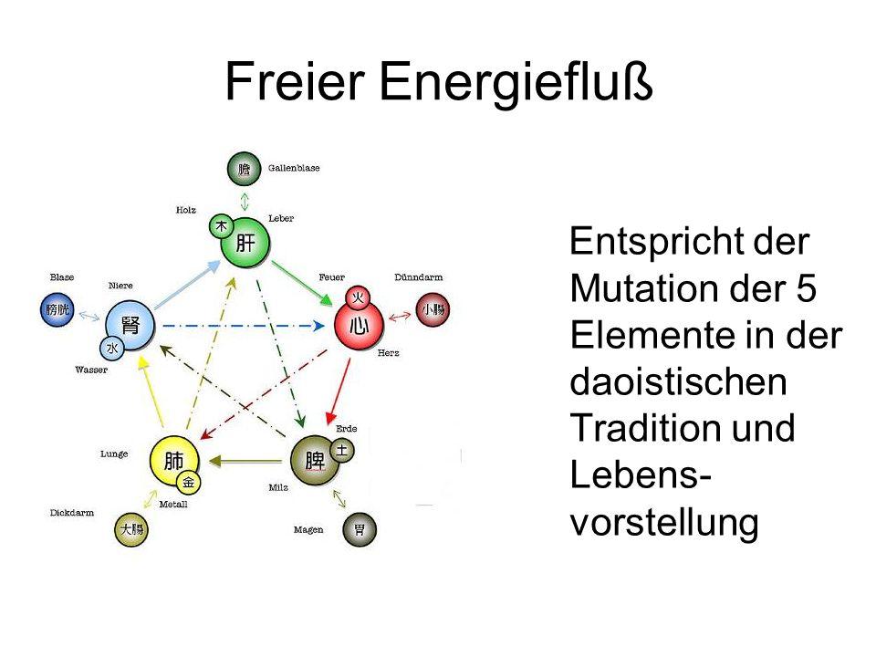 Freier Energiefluß Entspricht der Mutation der 5 Elemente in der daoistischen Tradition und Lebens- vorstellung