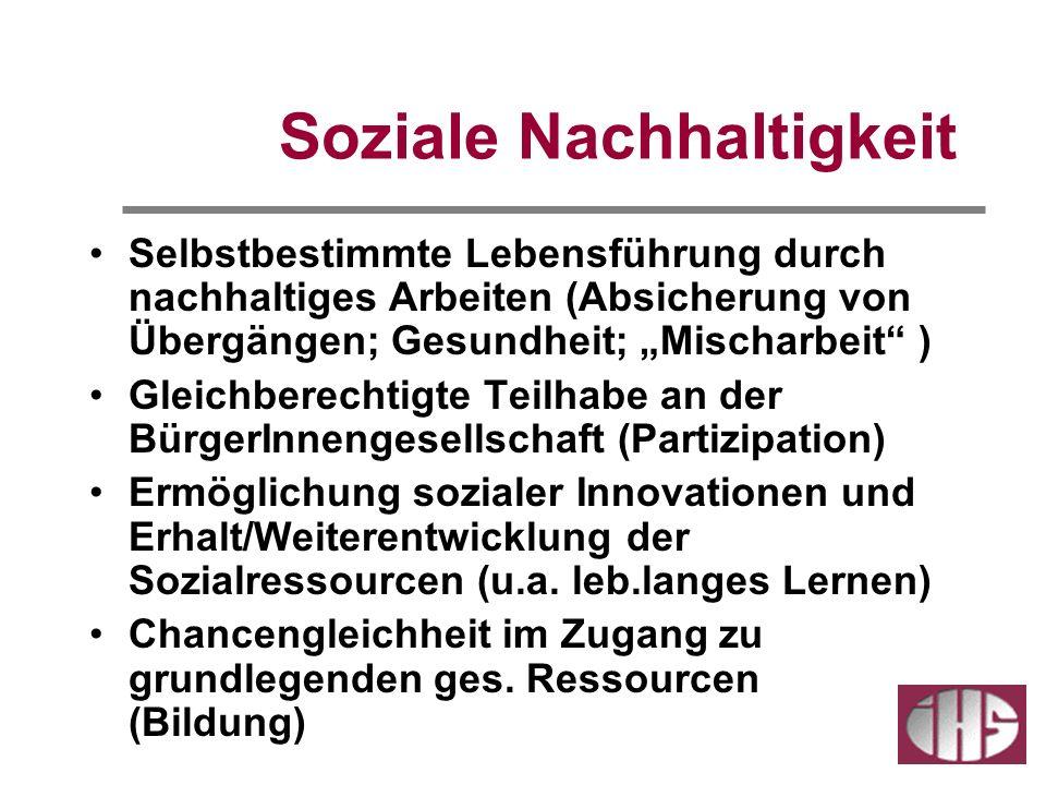 Soziale Nachhaltigkeit Selbstbestimmte Lebensführung durch nachhaltiges Arbeiten (Absicherung von Übergängen; Gesundheit; Mischarbeit ) Gleichberechtigte Teilhabe an der BürgerInnengesellschaft (Partizipation) Ermöglichung sozialer Innovationen und Erhalt/Weiterentwicklung der Sozialressourcen (u.a.
