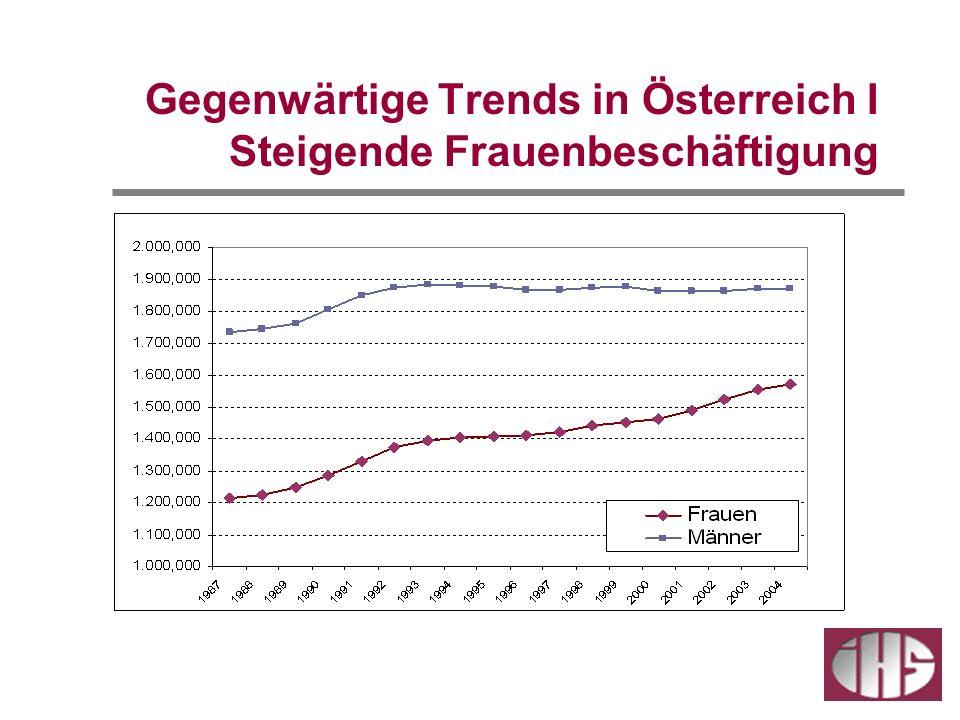 Gegenwärtige Trends in Österreich I Steigende Frauenbeschäftigung