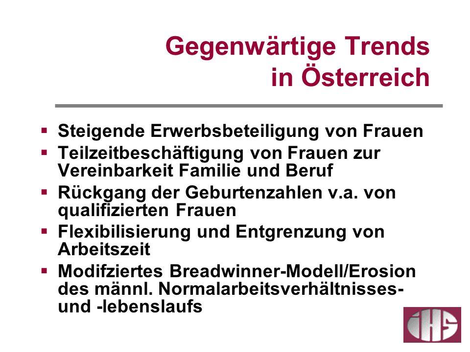 Gegenwärtige Trends in Österreich Steigende Erwerbsbeteiligung von Frauen Teilzeitbeschäftigung von Frauen zur Vereinbarkeit Familie und Beruf Rückgang der Geburtenzahlen v.a.