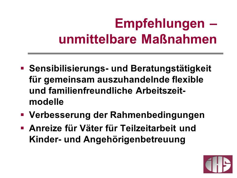 Empfehlungen – unmittelbare Maßnahmen Sensibilisierungs- und Beratungstätigkeit für gemeinsam auszuhandelnde flexible und familienfreundliche Arbeitszeit- modelle Verbesserung der Rahmenbedingungen Anreize für Väter für Teilzeitarbeit und Kinder- und Angehörigenbetreuung