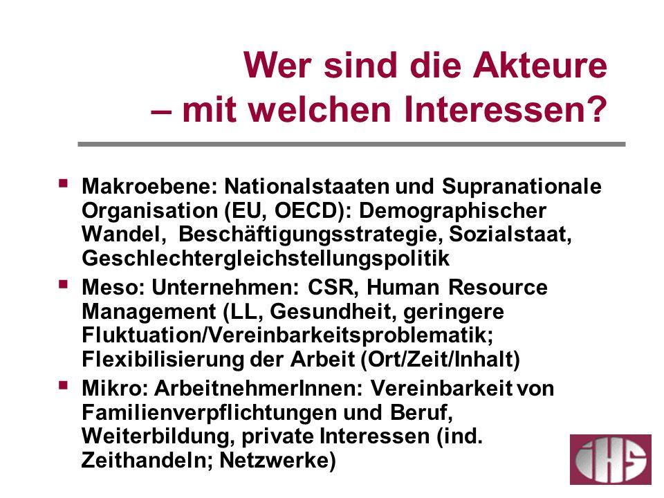 Wer sind die Akteure – mit welchen Interessen? Makroebene: Nationalstaaten und Supranationale Organisation (EU, OECD): Demographischer Wandel, Beschäf